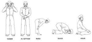 muslim prostration